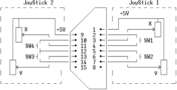 Подключение датчиков к порту